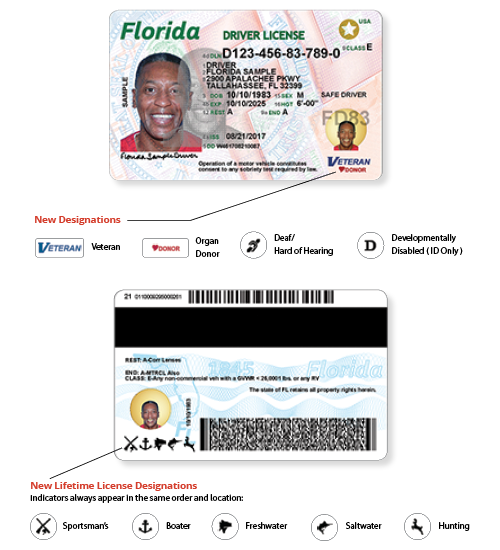 - ph Detailed Ultimatefakes Review Nfl