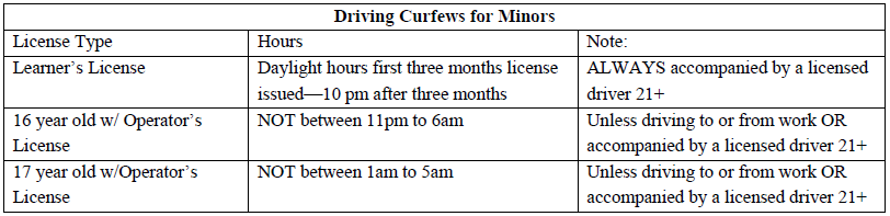 driving_curfew_minors