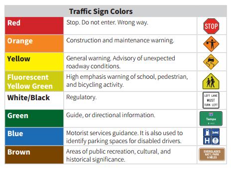 wrong way driving florida highway safety and motor vehicles