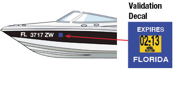 The decal must be displayed on the port (left) side of the vessel, immediately before or after the registration number (see image below).